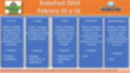 RoboFest 2019, Tabla de competencias.jpg