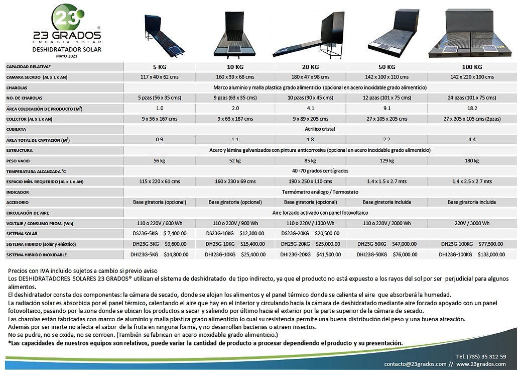 DESHIDRATADORES SOLARES 23 GRADOS MAY21.