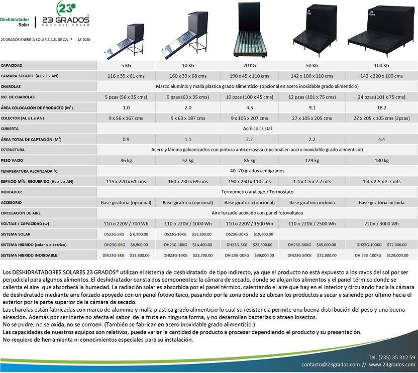 PRECIOS DESHIDRATADORES.jpg