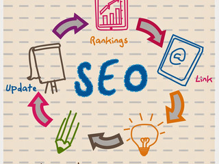 Get Your Site the Search Engine Ranking It Deserves (and Then Some)