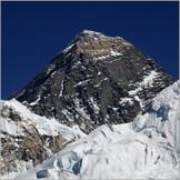 Chomolungma (Mount Everest - 8,848 M)