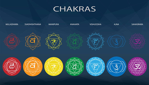 Chakras small icons.jpg