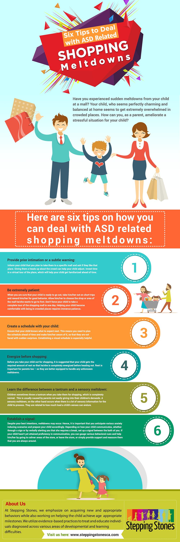 Shopping Meltdowns