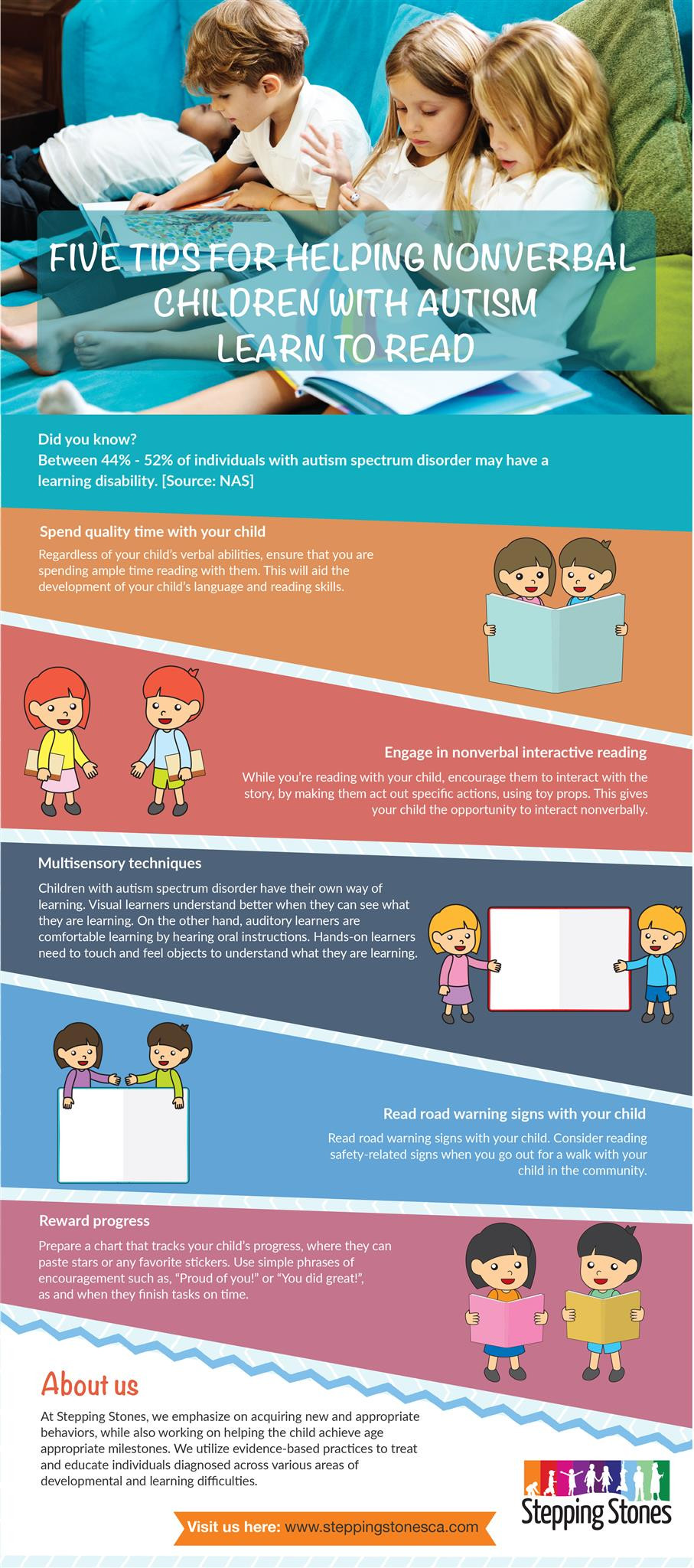 Infographic helping nonverbal children with asd