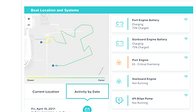 Dealer Portal - Customer Profile - Overv