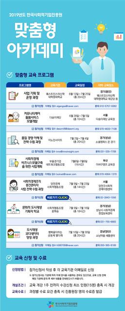 2019 한국사회적기업진흥원 맞춤형 아카데미