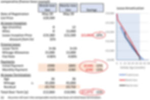 Finance Lease Comparison.jpg