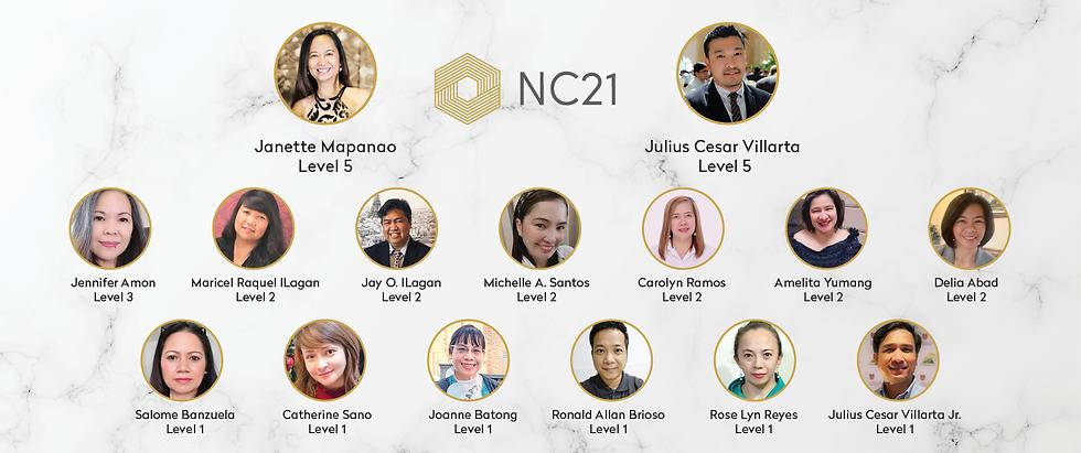 NC21members.png