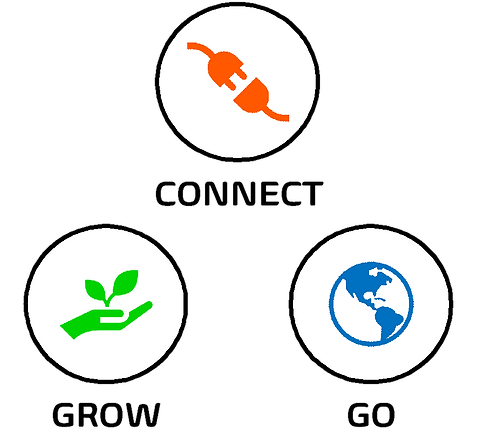 strategy icons.png