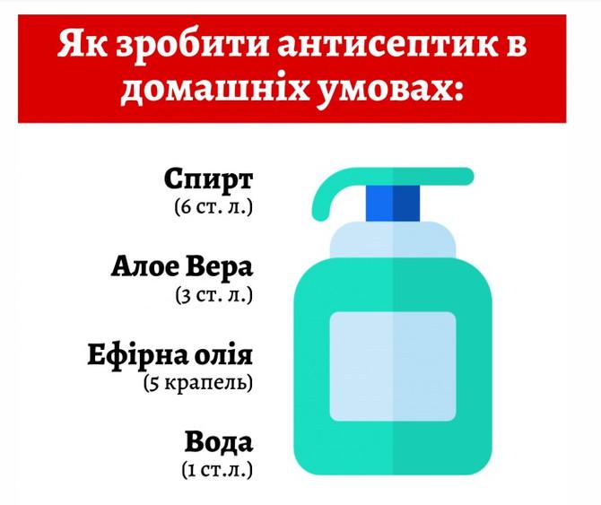 Як зробити антисептик для рук у домашніх умовах: покрокова інструкція