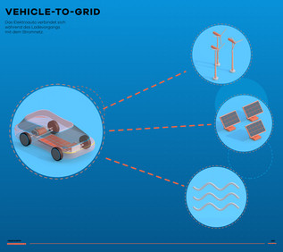 Battery Scanner Motion Design