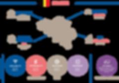 mazars.belgium.grafs.1.png
