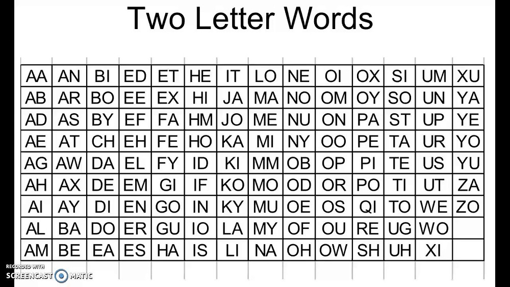 table of 2-letter words
