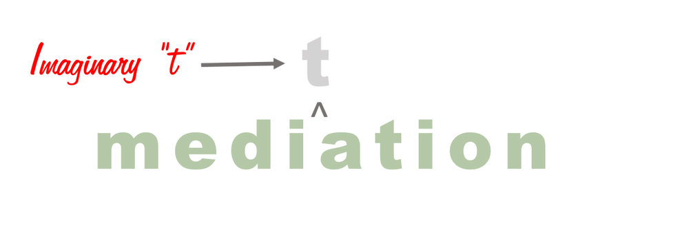 "The word mediation, with an imaginary letter ""t"""