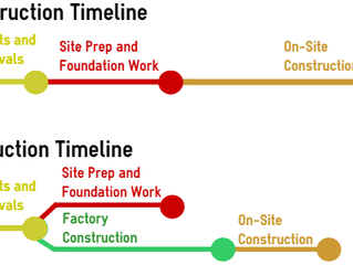 Why Modular Construction Really IS Faster