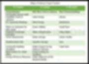 VOS Project Timeline.png