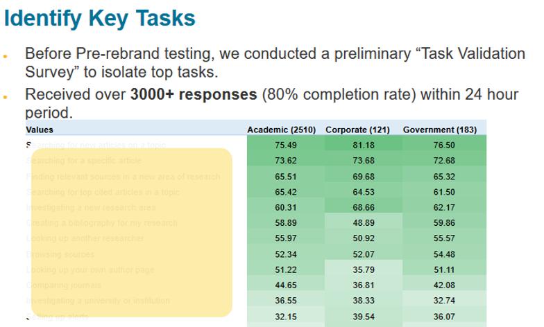 identifying tasks.png