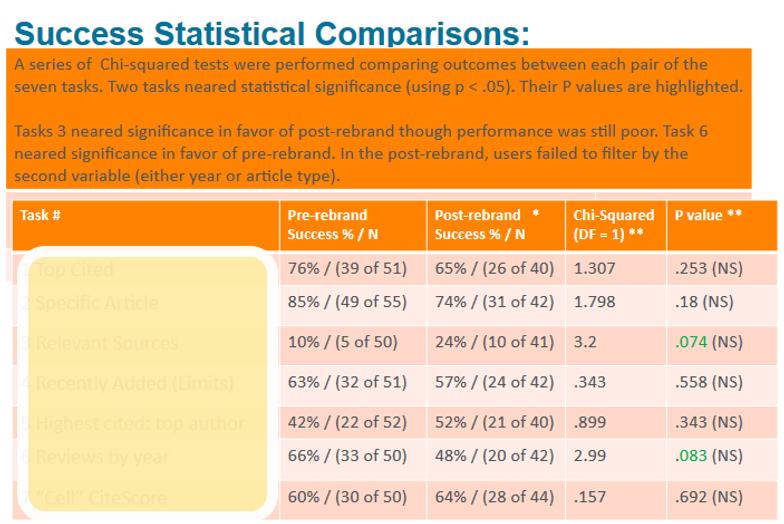 success statistics.png