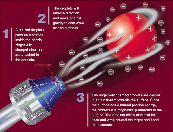 electrostatic-sprayer (002).jpg