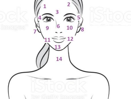 La signification de vos boutons, où quand votre peau vous parle !