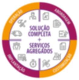 HOME-SITE-ALLIA-DIAGRAMA-SOLUCAO-COMPLET