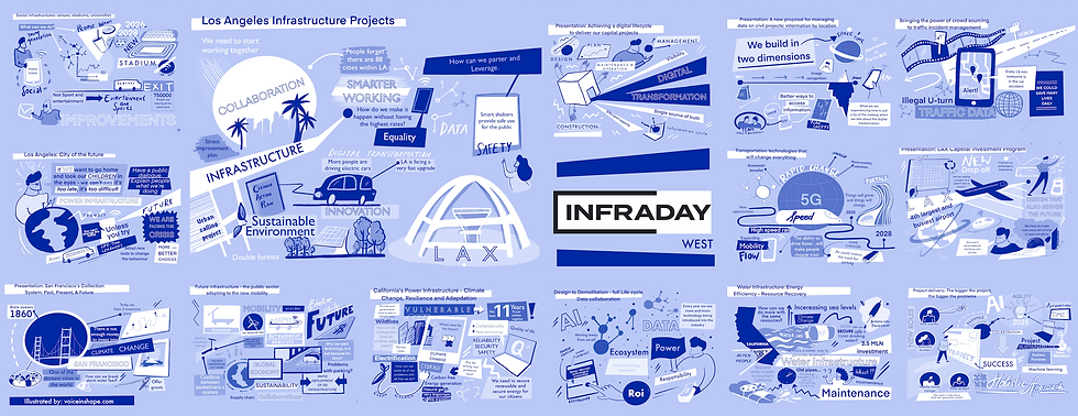 Infraday Los Angeles.png