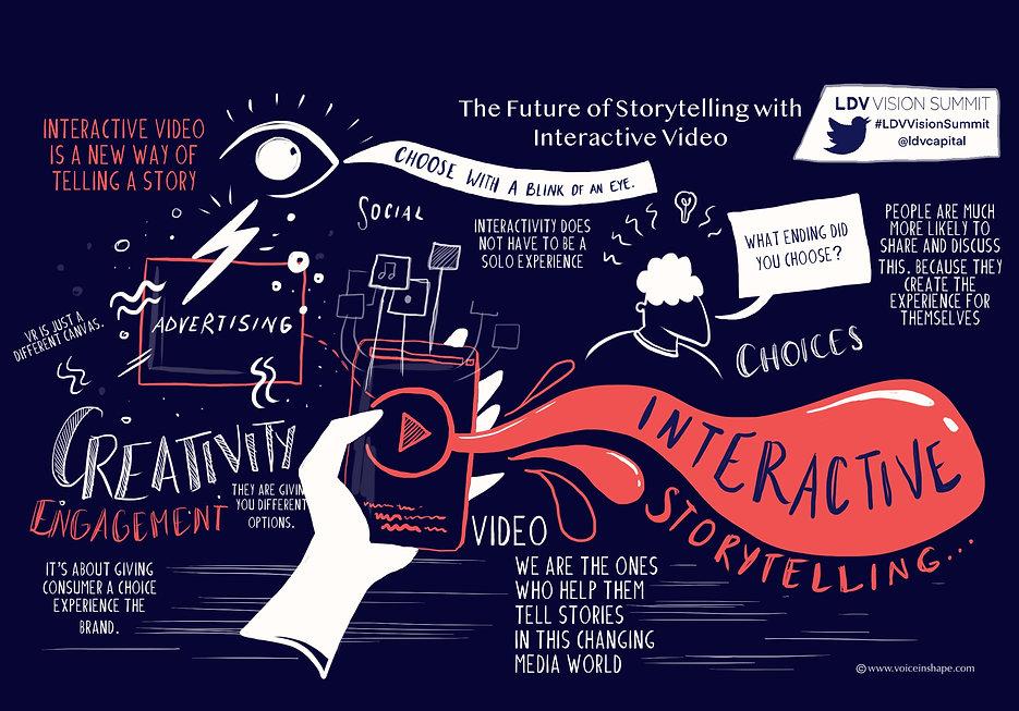 The future of storytelling .jpg
