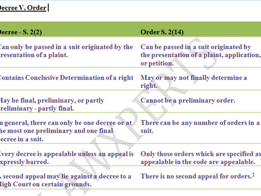 DECREE AND JUDGMENT – A CONCEPTUAL  ANALYSIS