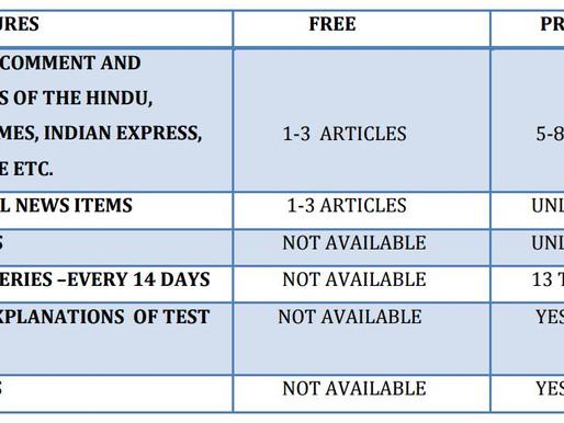 PREMIUM CURRENT AFFAIRS MODULES AND TEST SERIES 2016-2017