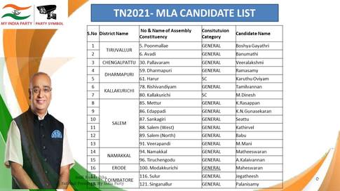 MLA Candidate List