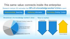 Google Sales & Marketing Presentation Design