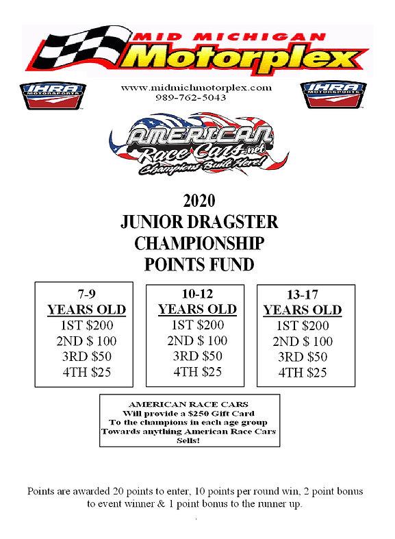 2020 Junior points fund.JPG