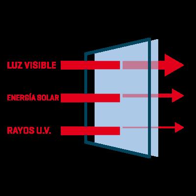 FOLIX Láminas - Láminas protección solar