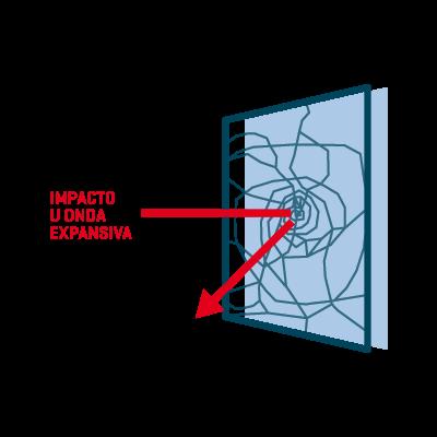 FOLIX Láminas - Láminas seguridad Anti-rotura