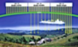 FOLIX Láminas - Rayos ultravioleta ONDA