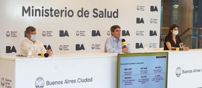 Coronavirus: el Ministerio de Salud porteño brindó detalles sobre la situación sanitaria