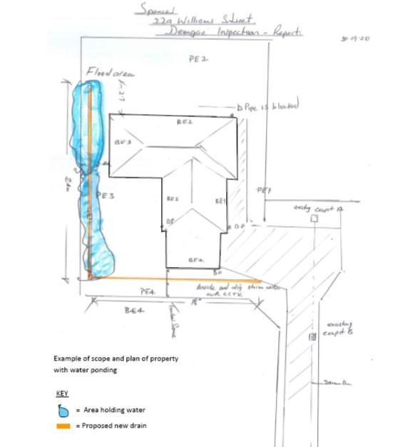 Page 6 - Drainage Scope.jpg