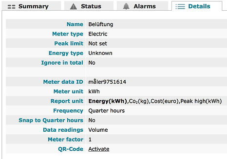 Sobre Energinet Gestión de Energía ISO 50001