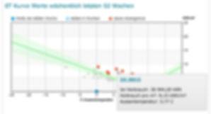 Energinet Energiemanagement TÜV.com ISO 50001 / DIN EN 16247 Software