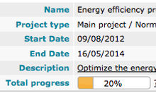 Energinet ProMan ISO 5001 Progress Control