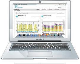 Cebyc Energinet iso 50001 energy management
