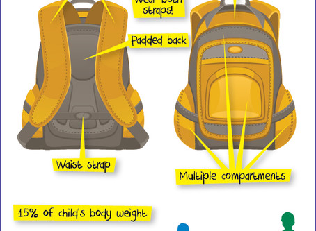 Back To School: 7 Back Pack Tips