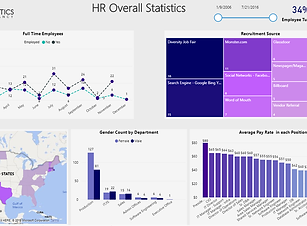 HR Corporate Dashboard.png
