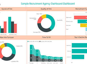 Recruitment Dashboard Two.png
