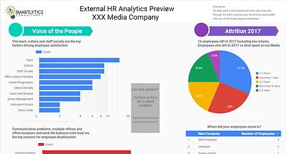 HR Dashboard Data Studio.png