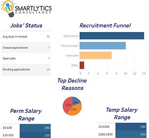 Recruitment Dashboard.png