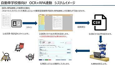 OCR×RPA_構成図・システムイメージ.jpg