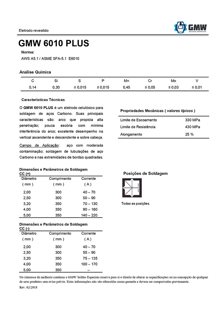 GMW 6010 PLUS  Rev. 02 2018 ARIAL - PDF_