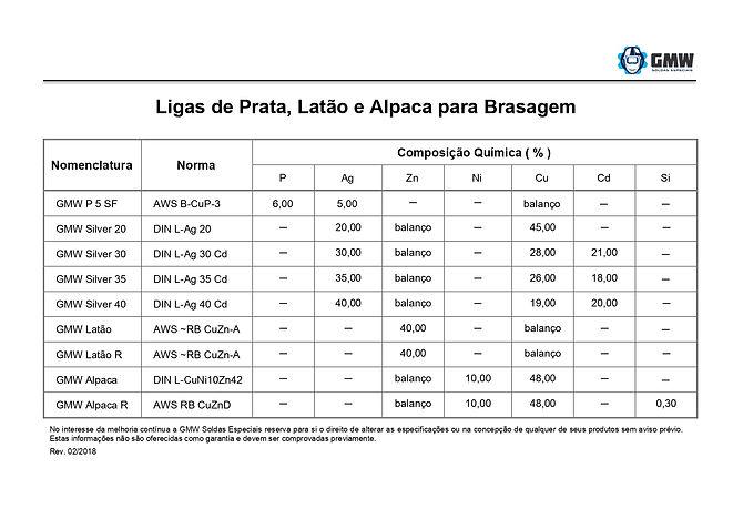 Ligas_de_Prata,_Latão_e_Alpaca_para_Bras