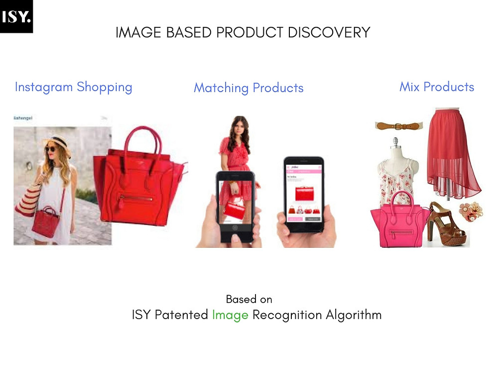 Similar Image Search based on Artificial Intelligence